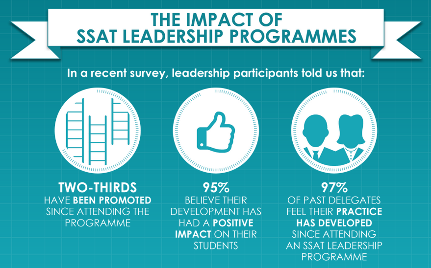 impact of leadership progs